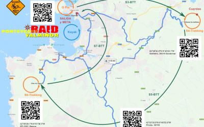 Mapa de transiciones